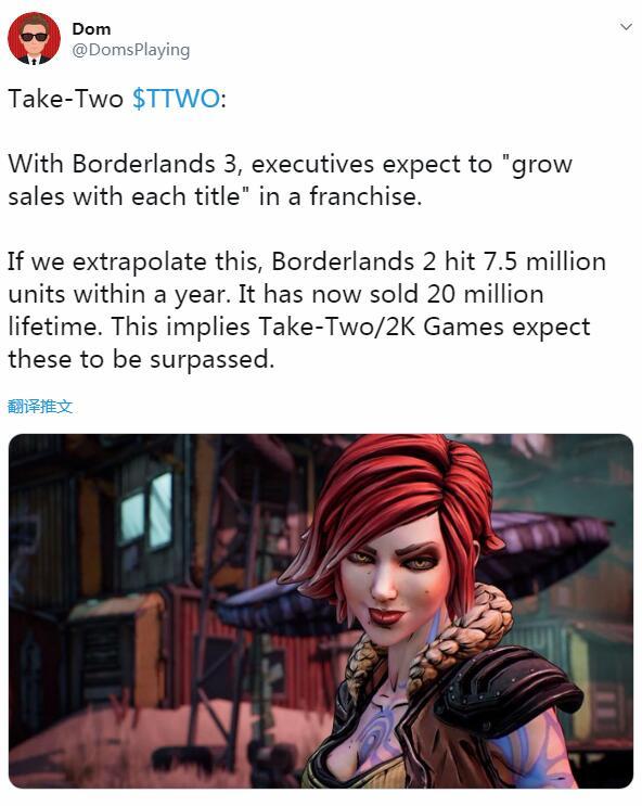 再添500万份 《无主之地3》的公布促进了整个系列的狂卖
