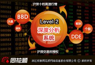 中国民族证券同花顺 7.95.59.62