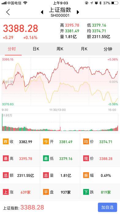 股市攻略APP炒股指南平台
