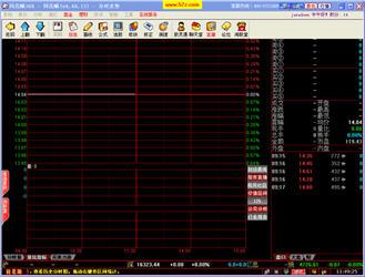 同花顺股票交易软件 8.80.42 标准版