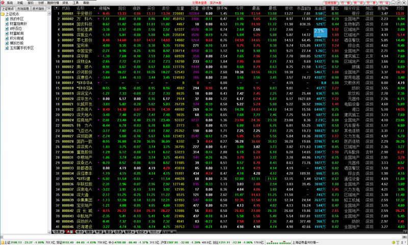 上海证券卓越版V6 10.63 免费版