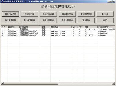 智创网站维护管理助手 1.6 绿色硬盘版