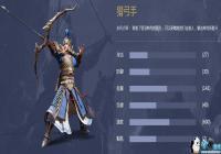真龙霸业猎弓手介绍 猎弓手图鉴介绍