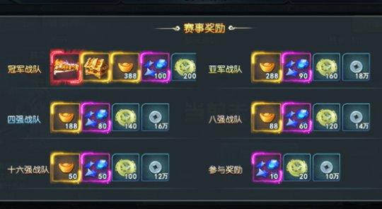 《武动九天》乱斗战场玩法介绍 秒变仙侠风坦克