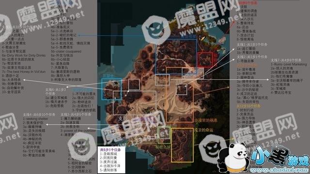 魔兽世纪8.0完成沃顿区域任务步骤详解