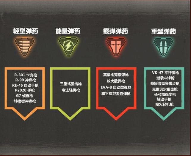 apex英雄特殊弹药是什么样-手游攻略