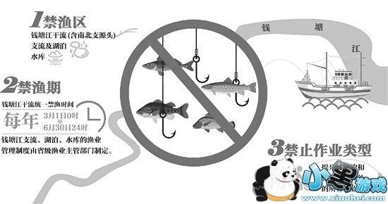 钱塘江首次禁渔是怎么回事 钱塘江首次禁渔是真的吗小黑游戏