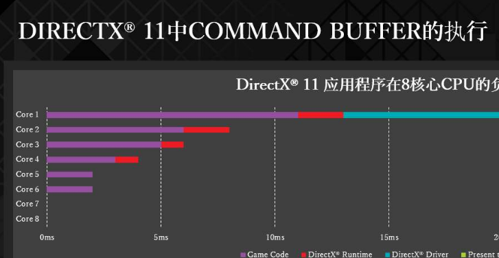 directx jun2010 redist合集