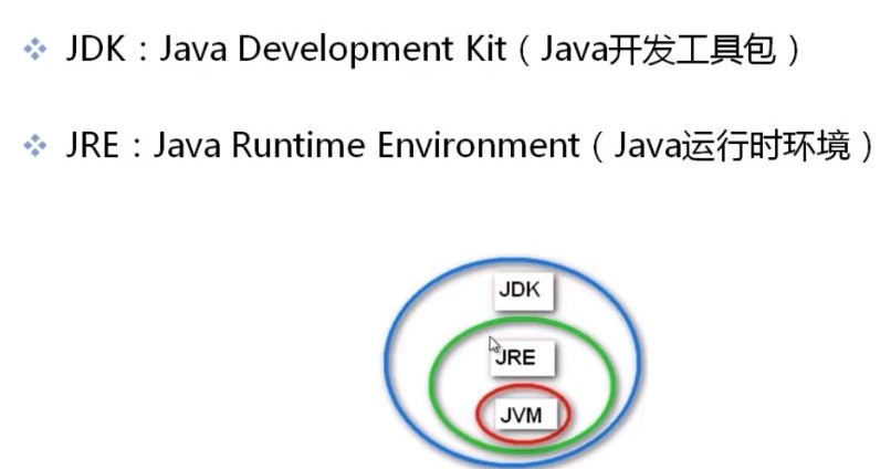 jre 1.6 java虚拟机合集